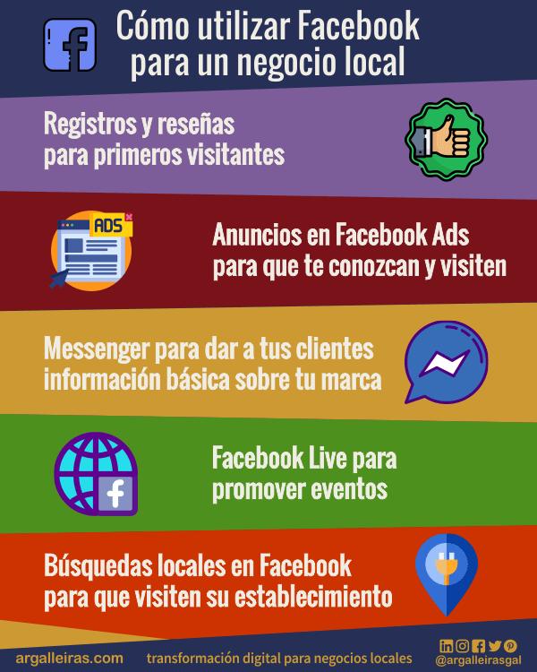 Cómo utilizar Facebook para un negocio local